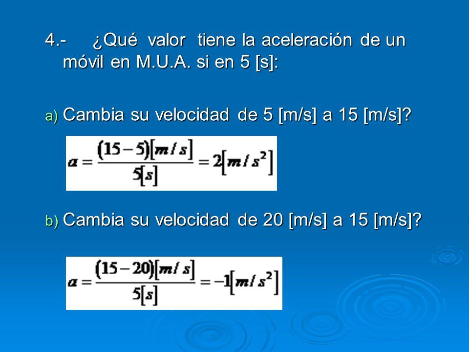 4.- ¿Qué valor tiene la aceleración de un móvil en M.U.A. si en 5 [s]: